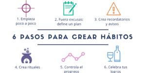 6-PASOS-CREAR-HABITOS